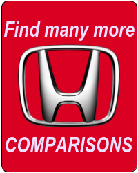 Find more Honda comparisons