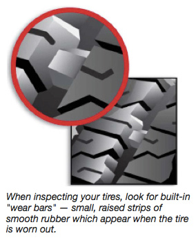 Inspect tires for damage