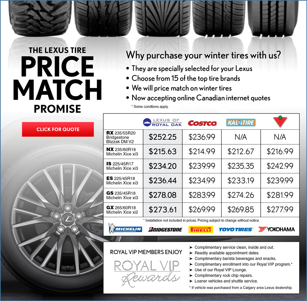 Competitive Tire Comparison