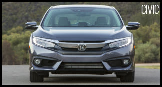 Honda Civic Model Research