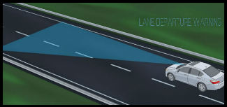 How's This Work? Lane Departure Warning